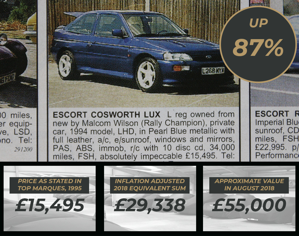 Classic Ford values Escort Cosworth Values since 1995