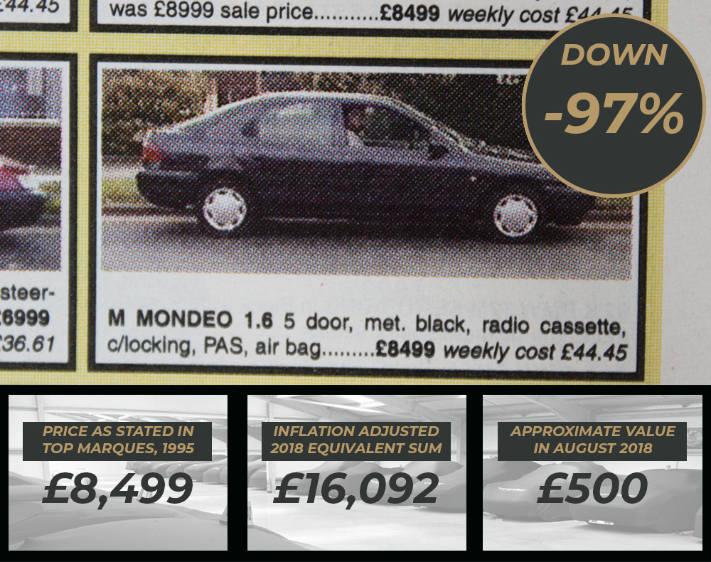 Classic Ford values Ford Mondeo Values since 1995