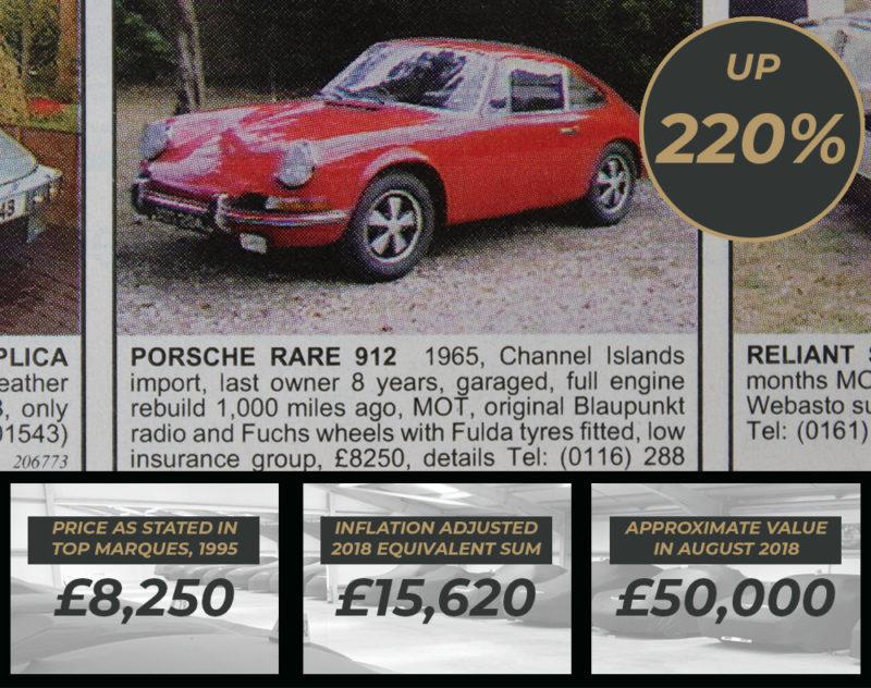 Porsche Values - Porsche 912 found in Top Marques Magazine Sept 1995